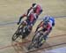 CREDITS:  		TITLE: 2016 Milton Challenge - Junior Men Keirin 		COPYRIGHT: CANADIANCYCLIST.COM