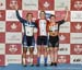 Lauriane Genest , Tegan Cochrane, Lizanne Wilmot 		CREDITS:  		TITLE: 2017 Elite Track Nationals 		COPYRIGHT: Rob Jones/www.canadiancyclist.com 2017 -copyright -All rights retained - no use permitted without prior; written permission