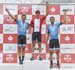 Marc-Andre Fortier, Sean Fincham, Raphael Auclair  		CREDITS:  		TITLE: 2018 MTB XC Championships 		COPYRIGHT: Rob Jones/www.canadiancyclist.com 2018 -copyright -All rights retained - no use permitted without prior; written permission