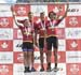 Team BC 		CREDITS:  		TITLE: 2018 MTB XC Championships - Team Relay 		COPYRIGHT: Rob Jones/www.canadiancyclist.com 2018 -copyright -All rights retained - no use permitted without prior; written permission
